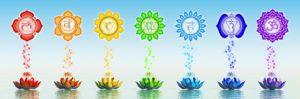 ilustración sobre los 7 chakras